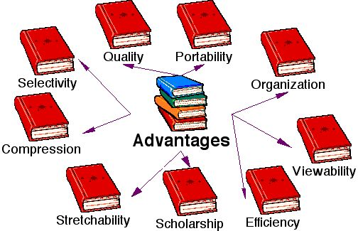 essays reading books Essay examples : benefits of reading books : scholars need to familiarize themselves with all the formats of writing essays so that they won't be challenged by.